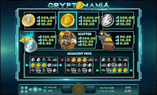 CRYPTOMANIA Payout rate
