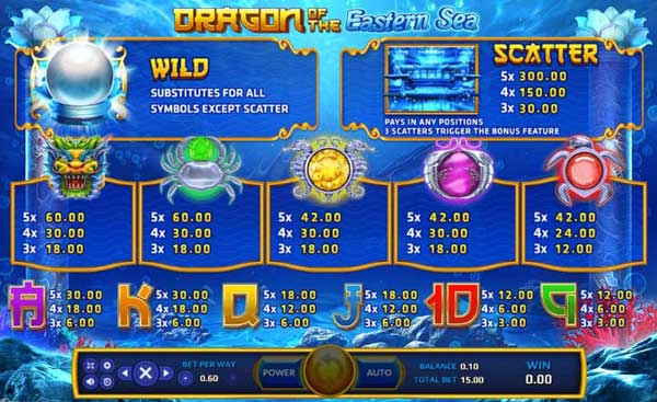 Dragon of the Eastern Sea Payout rate