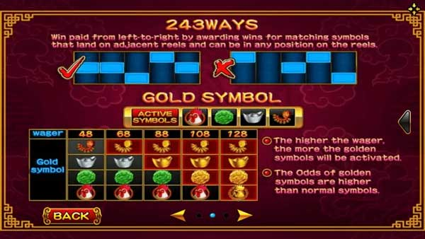 GOLDEN ROOSTER Payout rate