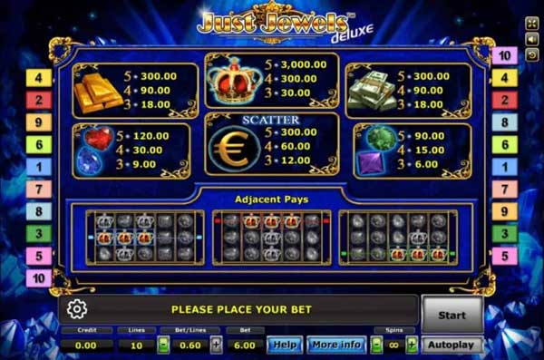 Just jewels deluxe Payout rate