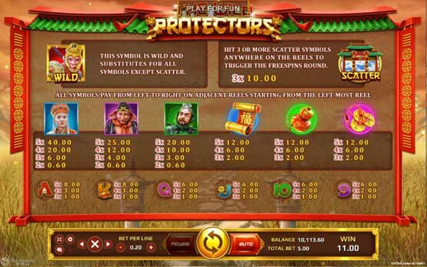 The Wild Protectors Payout rate