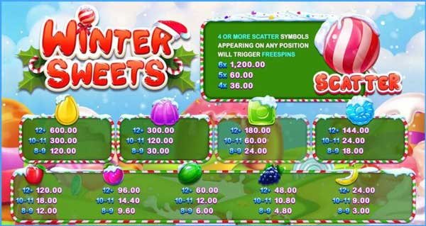 Winter Sweets Payout rate