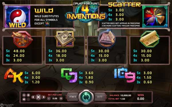 The Four Inventions Free game