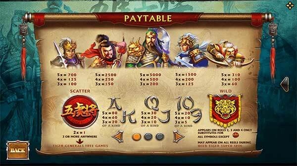 PAYRATE-FIVE-TIGER-GENERALS
